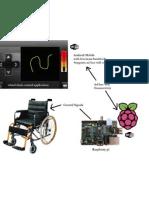 Raspberry Pi Application
