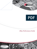 Alloy Performance Guide