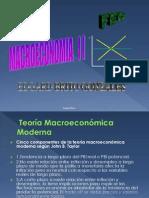 Macro II Ao Inflac..