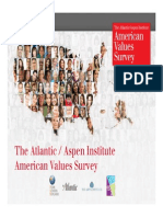 PSB American Values Survey