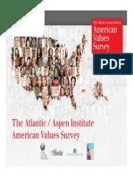 PSB American Values Survey