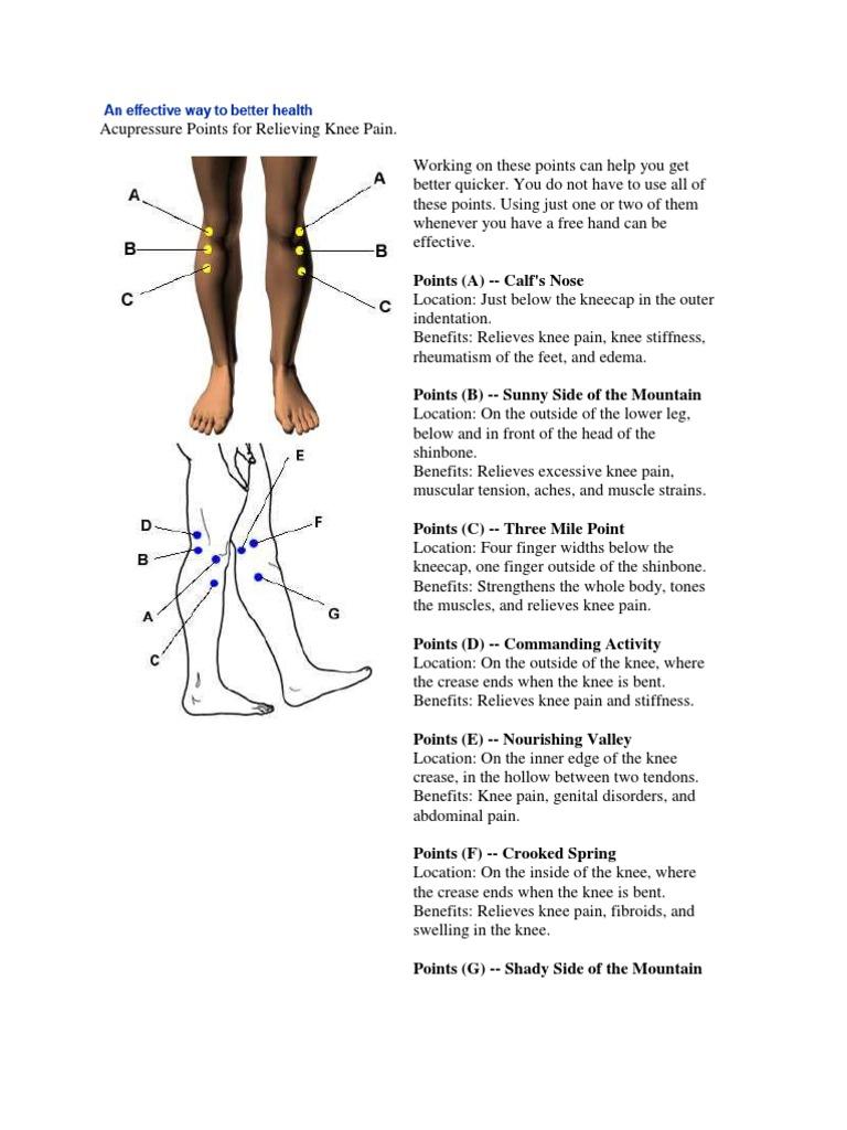 Acupressure Points Acupressure Acupuncture