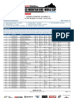 World Cup XC Windham Cup Standings U23men
