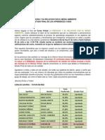 Estado Final Aprendices del Curso LA PERSONA Y SU RELACION CON EL MEDIO AMBIENTE 312836