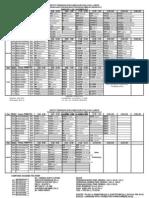 PISMP-IPG Sem4_2012_wsc 15.6.12