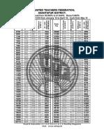 41.944%D.A TABLE ATP Dist