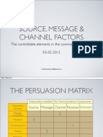 Source Message & Channel Factors