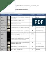 Lista de Comandos de Auto Cad