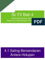 Sc F2 C4 Saling Bersandaran Antara Organisma Hdup dengan Persekitaran-PPTX