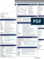 CSS Help Sheet