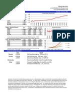 Pensford Rate Sheet_07.02.12