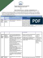 Funzione Strumentale -Area 1- Relazione  a.s.2011-12