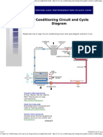 Air Conditioning Circuit and Cycle Diagram