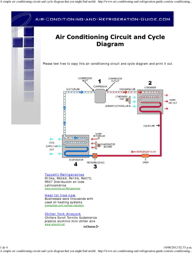 Air Conditioning Circuit and Cycle Diagram | Air Conditioning ...