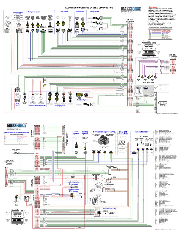 international f2275 fuse box diagram 2010 international maxxforce fuse box diagram #7