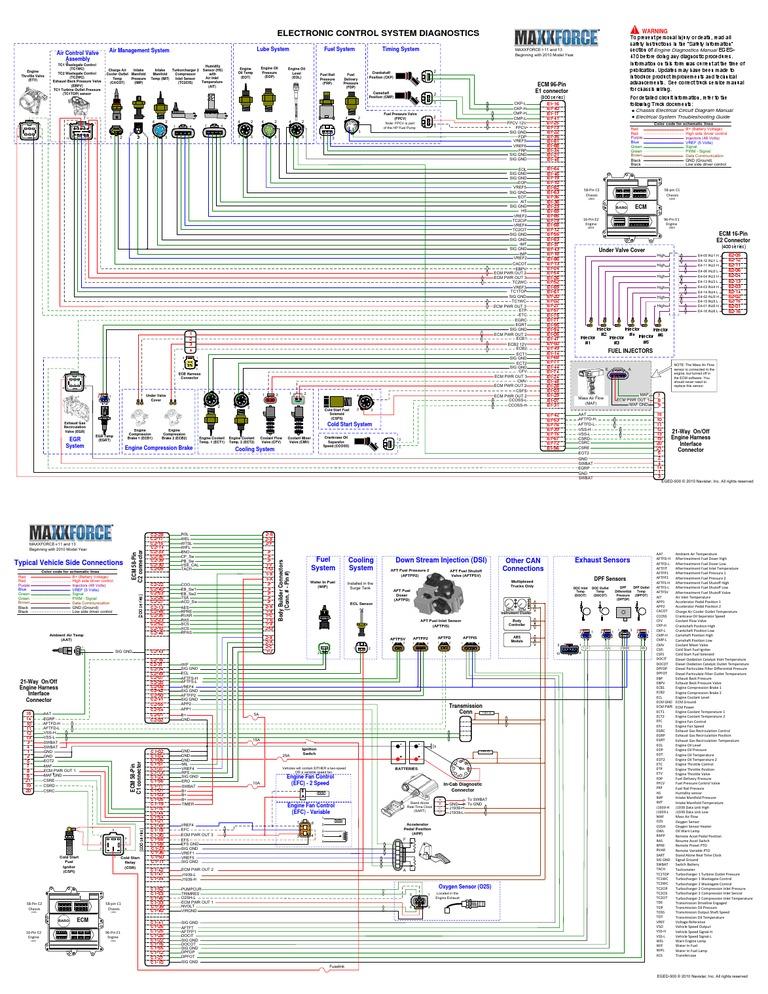 international maxxforce diagrama turbocharger throttle rh es scribd com maxxforce 7 wiring diagram maxxforce 13 wiring diagram