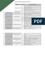 Catalogo Competencias 1