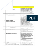 List of Softwares&Hardwares