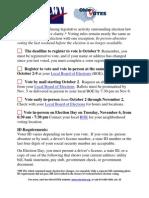Ohio How to Vote Checklist