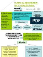 contextosparaelaprendizaje-100722191347-phpapp01