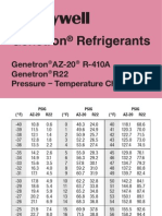 Genetron Az20 Pressure Temperature Chart