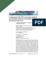 Comparison of five DNA extraction methods for molecular analysis of Jerusalem artichoke