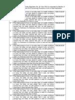 Appendix of the Steel Import Regulation Complete