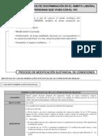 protocolo casos discriminación en el ámbito laboral