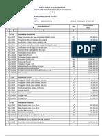 Analisa Harga Satuan Lab Biologi & RAB (STRUKTUR)2