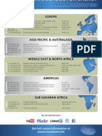 CWC Training Schedule 2011