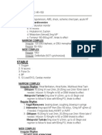 ACLS [Notes] (Printable)