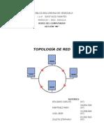 Topologia de Red