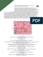 [Med ITA] Fisiologia - Spirometria