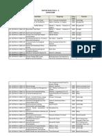 Daftar Buku Phk a - 3 Tahun 2009