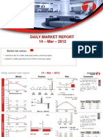 Daily Market Risk 2012.03.15.En