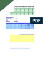 Estadistica y Multiplicacion de Matrices