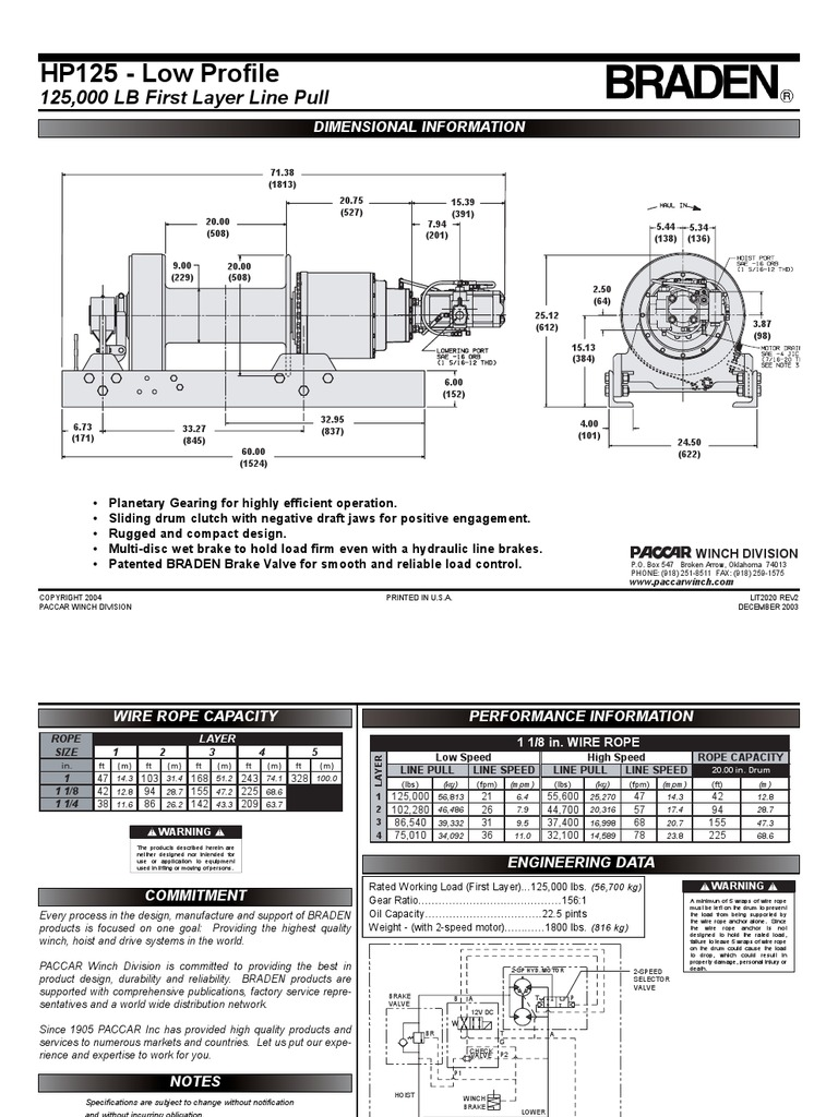 Beautiful Iwrc Wire Rope Capacities Images - Everything You Need to ...