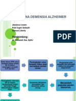 Demensia Alzheimer
