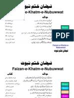 Complete Set of Evidences for Meanings of Khatm-E-Nabuvat
