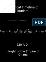 Historical Timeline of Tourism