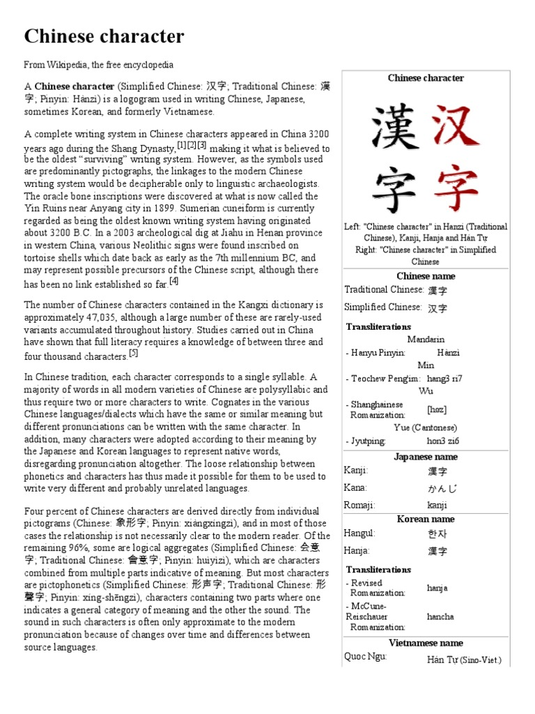 Chinese Character Chinese Characters Serif