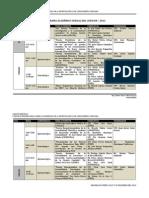 Cuadro de Ponentes, Panelistas y Moderadores Del Programa Oficial Del i Sificon
