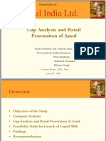 Amul Market Analysis - Punjab