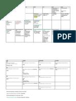 SCM Timetable