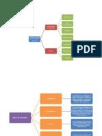 esquema introducción a la investigación cientifca
