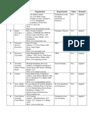 Job Profile | Dhaka | Master Of Business Administration