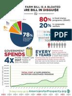 FarmBill_infographic
