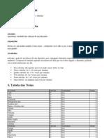 Tabela Das Notas - Dieta Nota 10