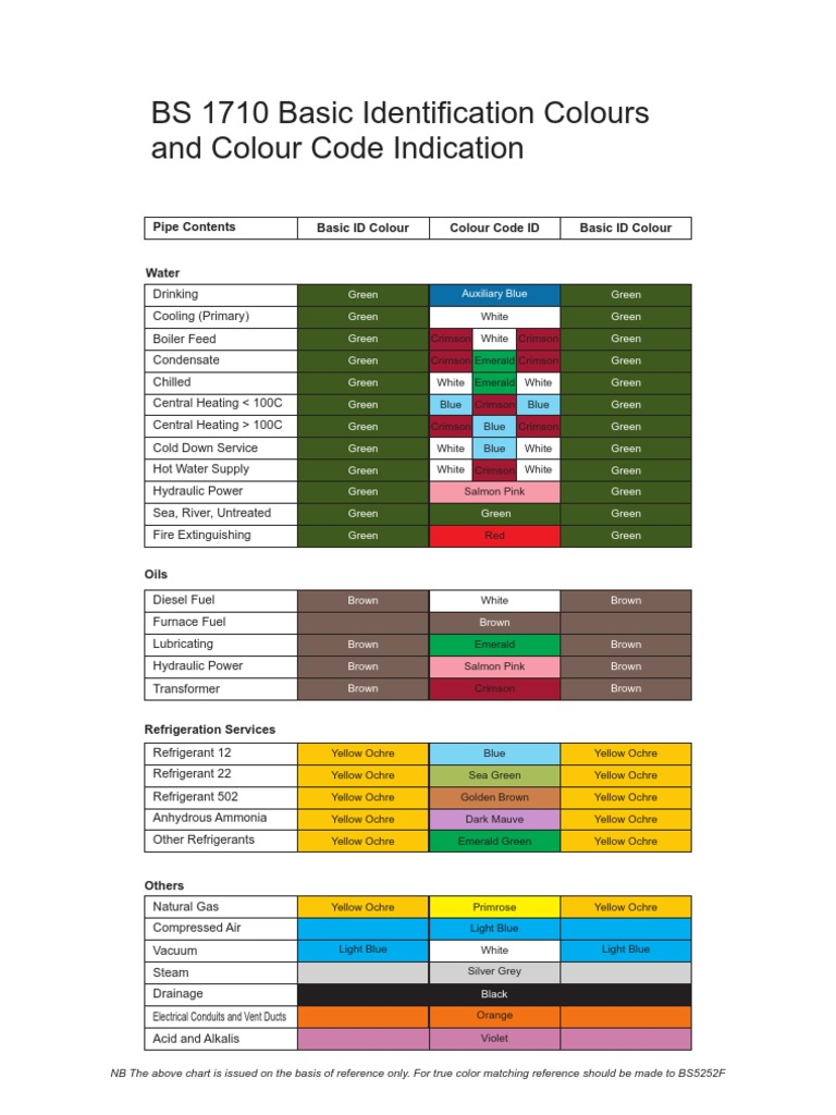 Color chart confirming bs 1710 nvjuhfo Image collections