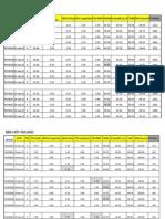 KPI_01022012